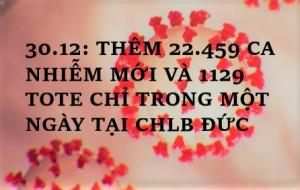30.12: THÊM 22.459 CA NHIỄM MỚI VÀ 1129 TOTE CHỈ TRONG MỘT NGÀY TẠI CHLB ĐỨC